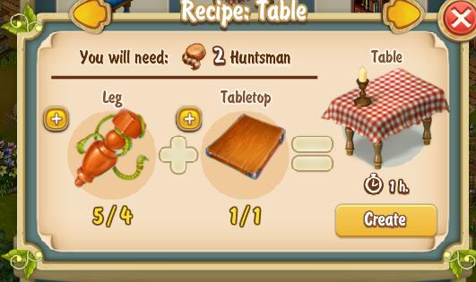 Golden Frontier Table Recipe
