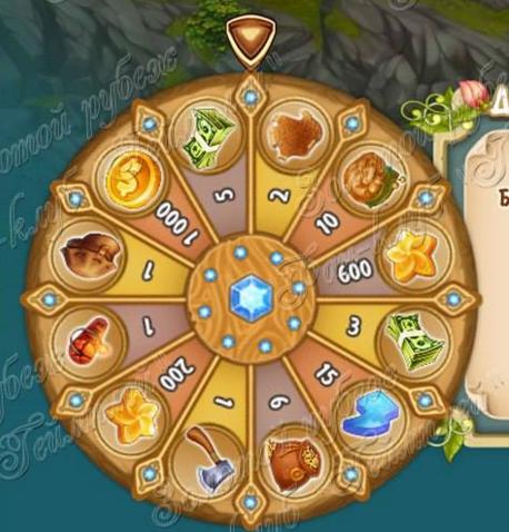 Spinning Wheel Reward