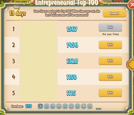Golden Frontier Entreprneurial Top 100