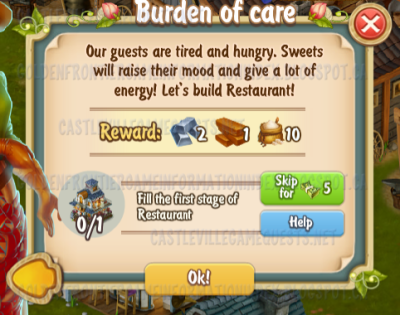 Golden Frontier burden of Care Quest