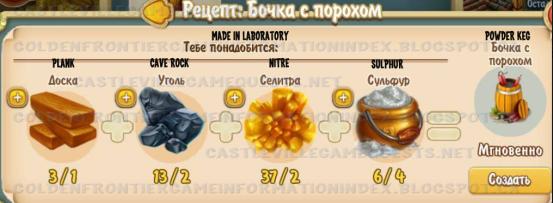 Powder Keg Recipe (laboratory)