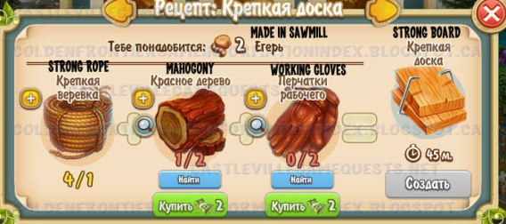 Strong board recipe (sawmill)