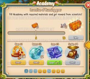 Golden Frontier Academy-Running Gear