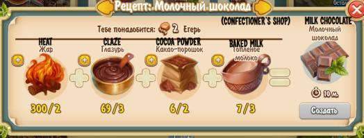 Milk Chocolate (confectioner's shop)